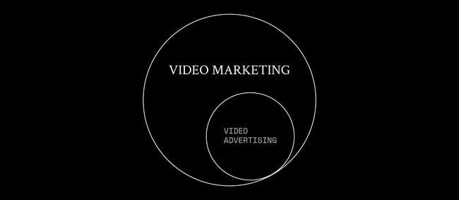 art-16-VIDEO-MARKETING-VIDEO-ADVERTISING