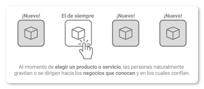 art-04-comprar-productos