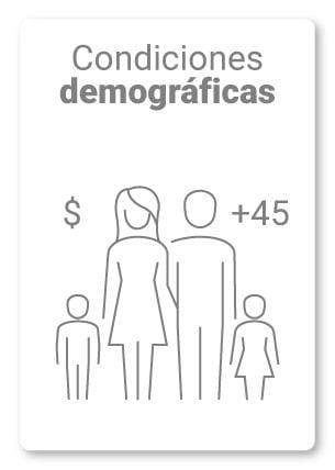 1.- Describe tus condiciones demográficas personales.