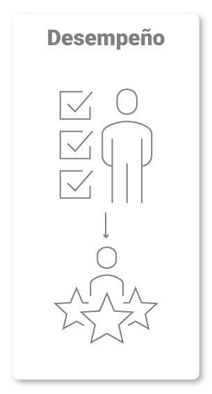 8. Cómo medirán tu desempeño.