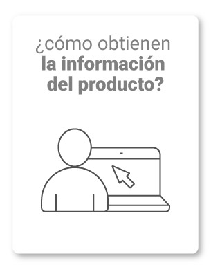 19. ¿Utiliza internet para buscar y adquirir producto? Si la respuesta es sí, ¿cómo obtienen la información del producto?