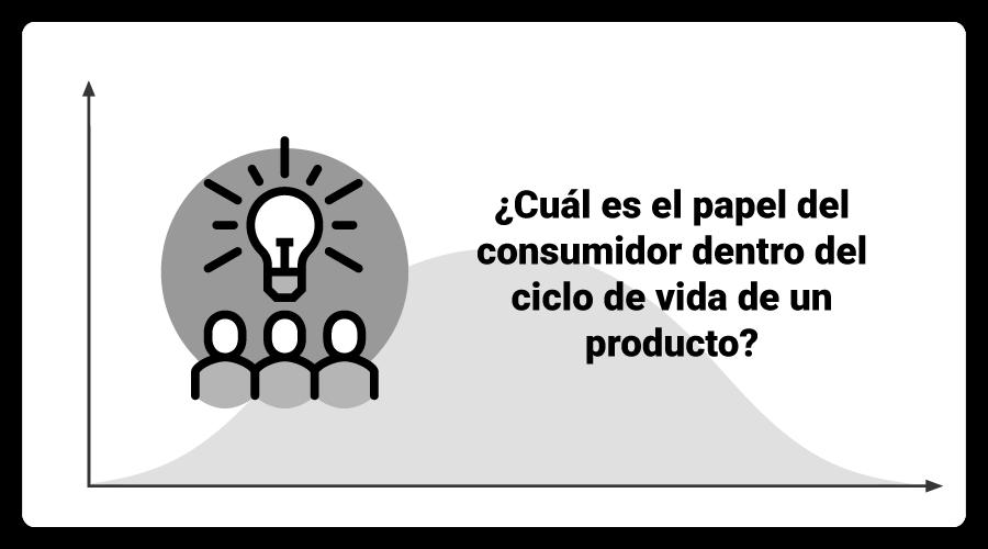 art-14-Cual-es-el-papel-del-consumidor-dentro-del-ciclo-de-vida-de-un-producto