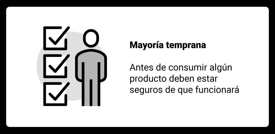 art-18-Mayoria-temprana
