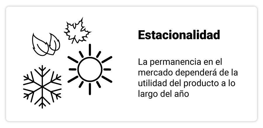 art-4-Estacionalidad