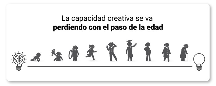 art-06-creatividad-se-pierde