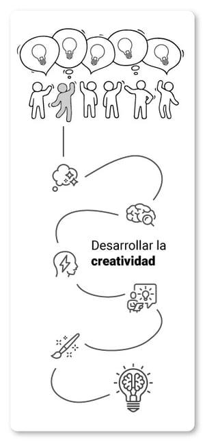 art-08-desarrollar-la-creatividad