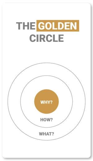 art-03-the-golden-circle
