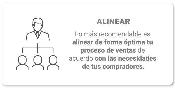 art-10-alinear