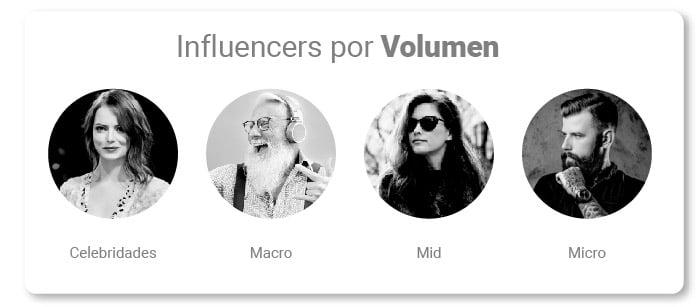art-04-influencers-por-volumen