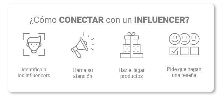 art-13-como-conectar-con-un-influencer