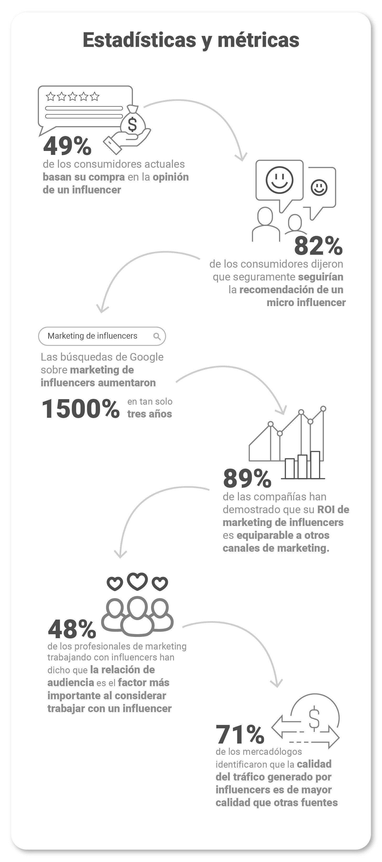 art-14-infografia-influencers