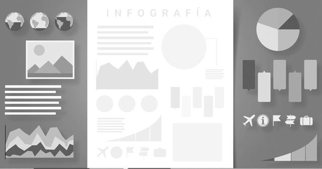 Infografía: qué es y cómo crear una