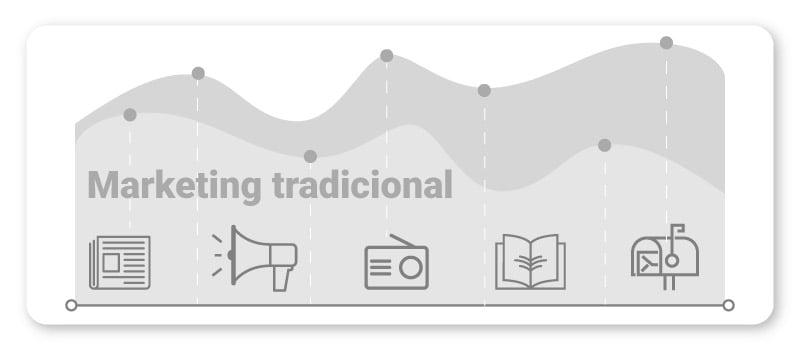 art-05-marketing-tradicional-efectivo