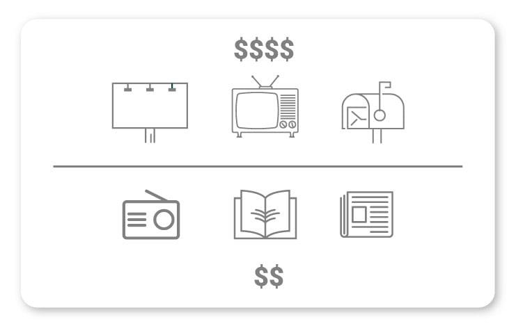 art-10-costos-marketing