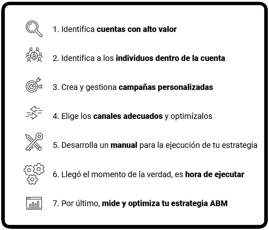 art-09-Como-crear-una-estrategia-De-marketing-ABM