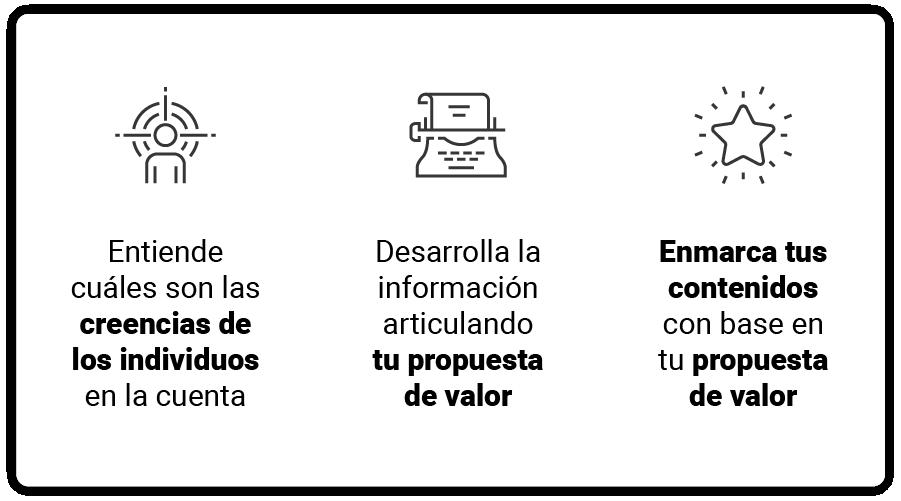 art-10-Como-crear-una-estrategia-de-marketing-ABM