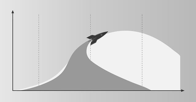 Ciclo de vida de un producto: qué es y su importancia