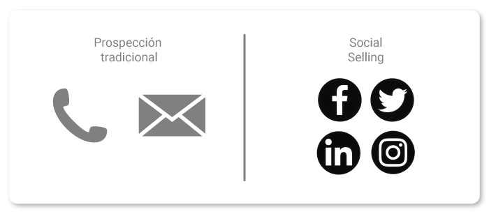 art-06-tradicional-vs-social-selling