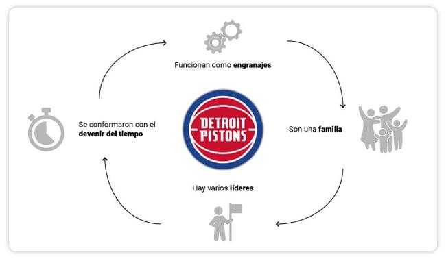 art-20-Los-Detroit-Pistons