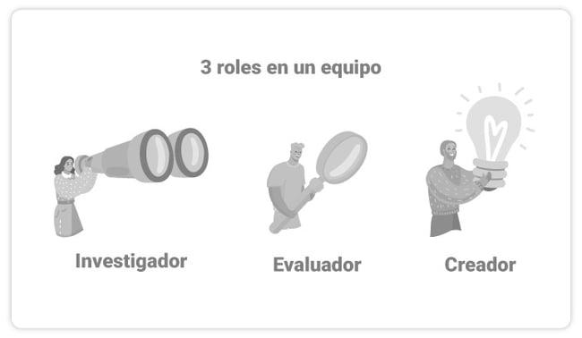 art-41-3 roles-en-un-equipo
