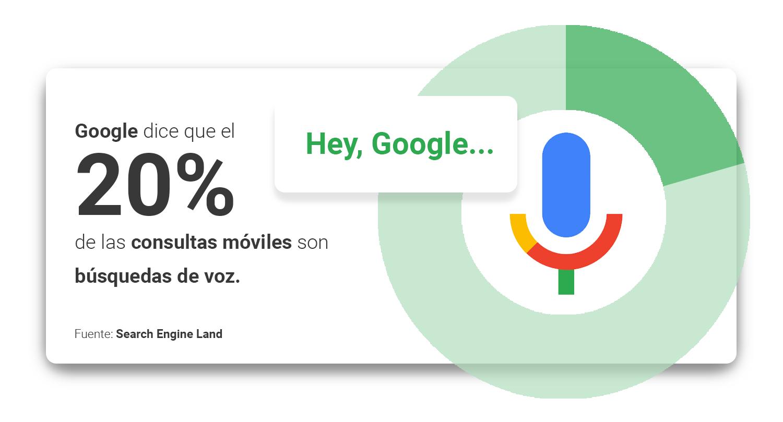 google-dice-que-el-20-por-ciento-de-las-consultas-moviles-son-busquedas-de-voz.-search-engine-land
