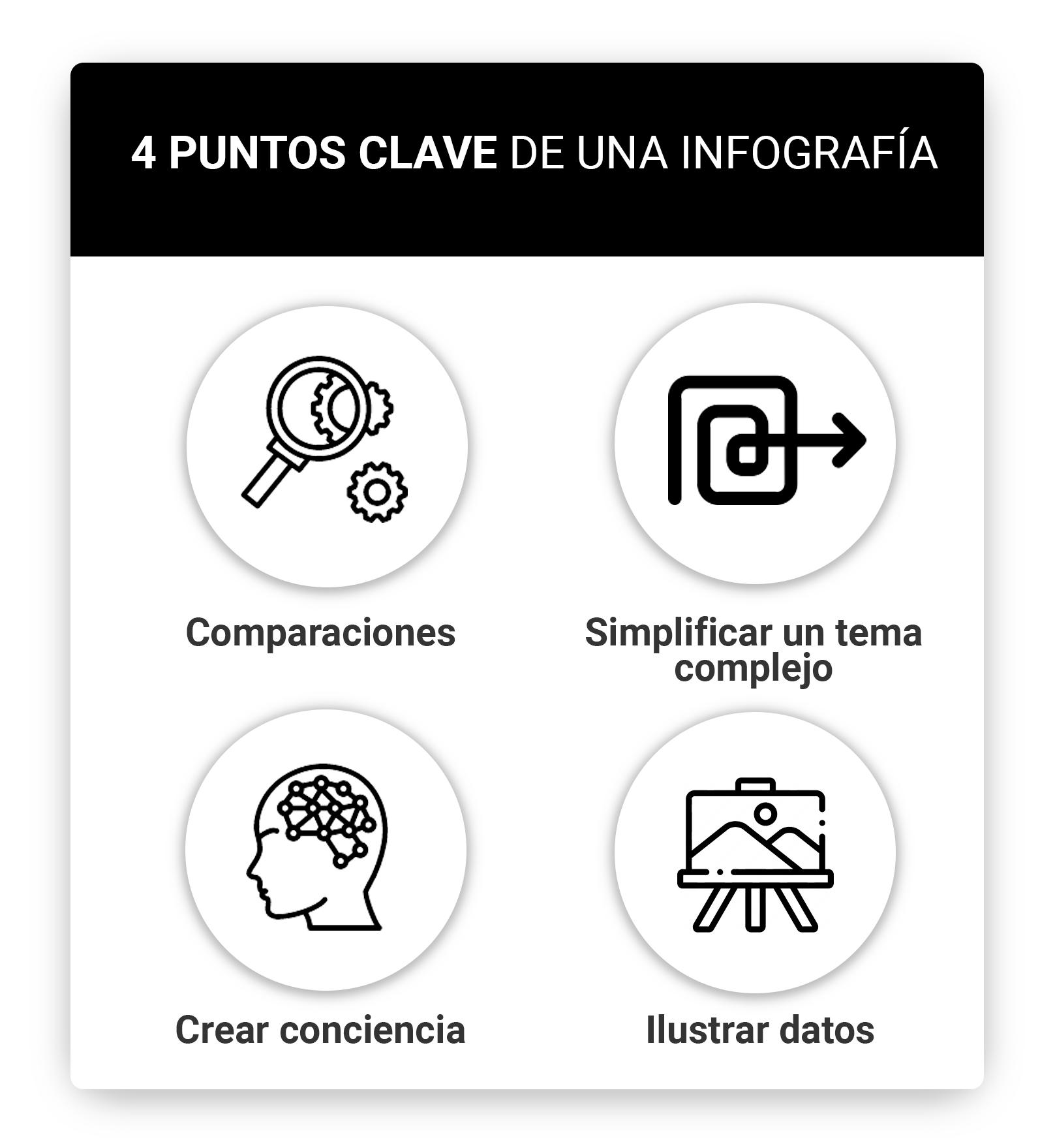 4-puntos-clave-para-una-infografia-1