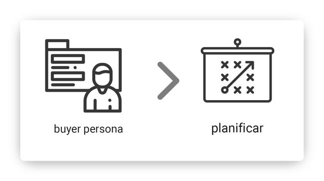 buyerpersona-planificar-min