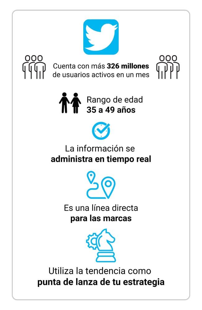 art4-06-twitter-infografia