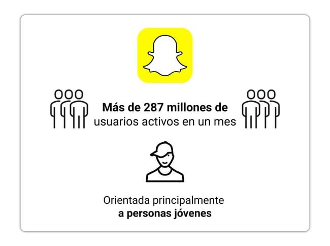 art4-10-snapchat-infografia