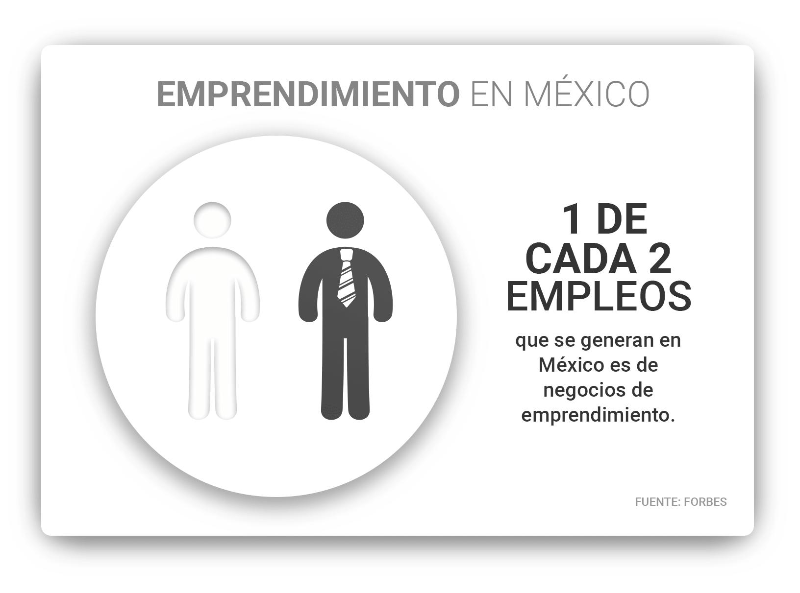 emprendimiento-en-mexico-2-min