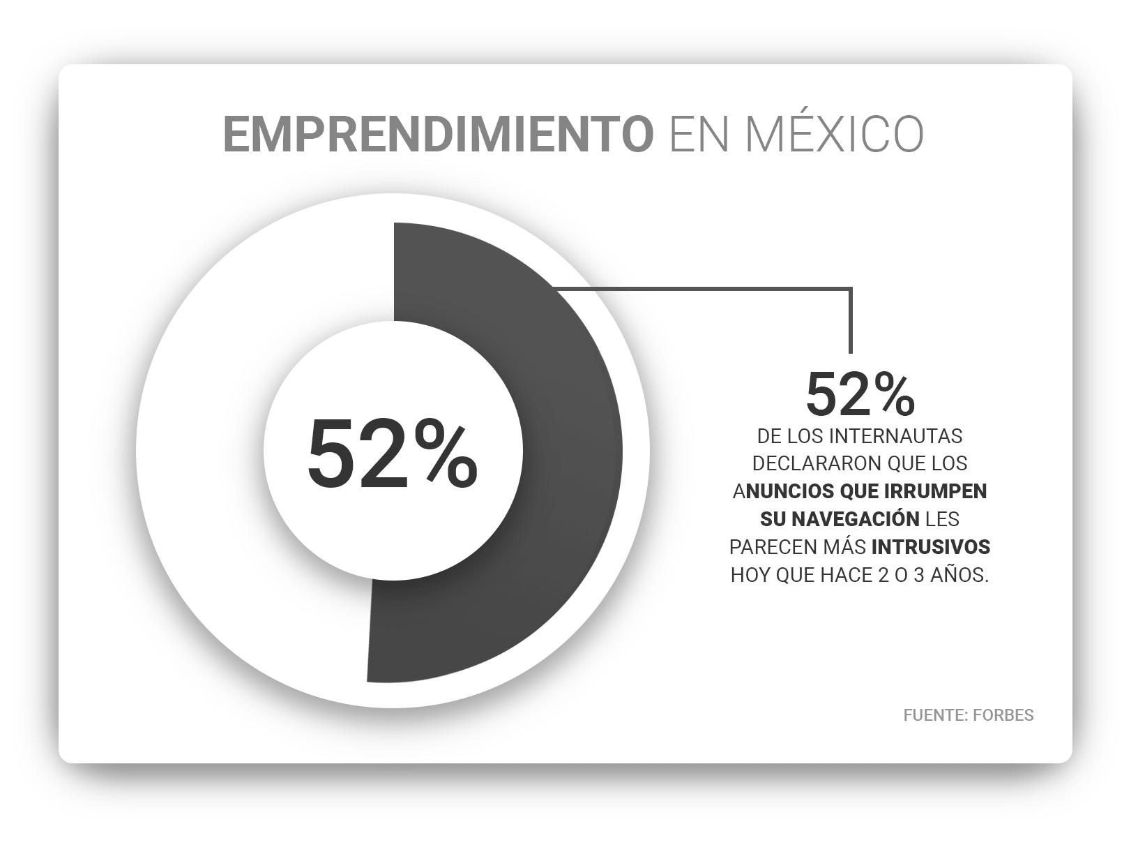 emprendimiento-en-mexico-min