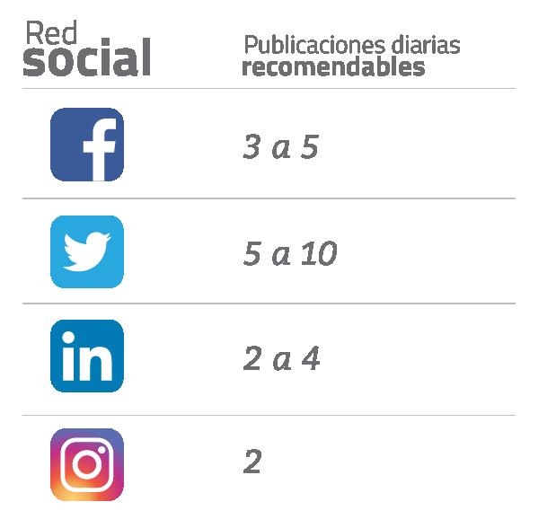estrategia redes sociales-02.png