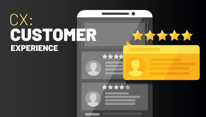 Customer Experience (CX): qué es y la importancia dentro de tu empresa
