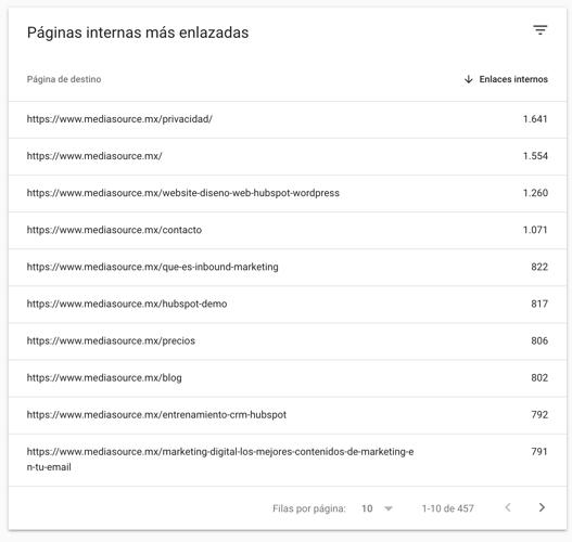 list-enlaces