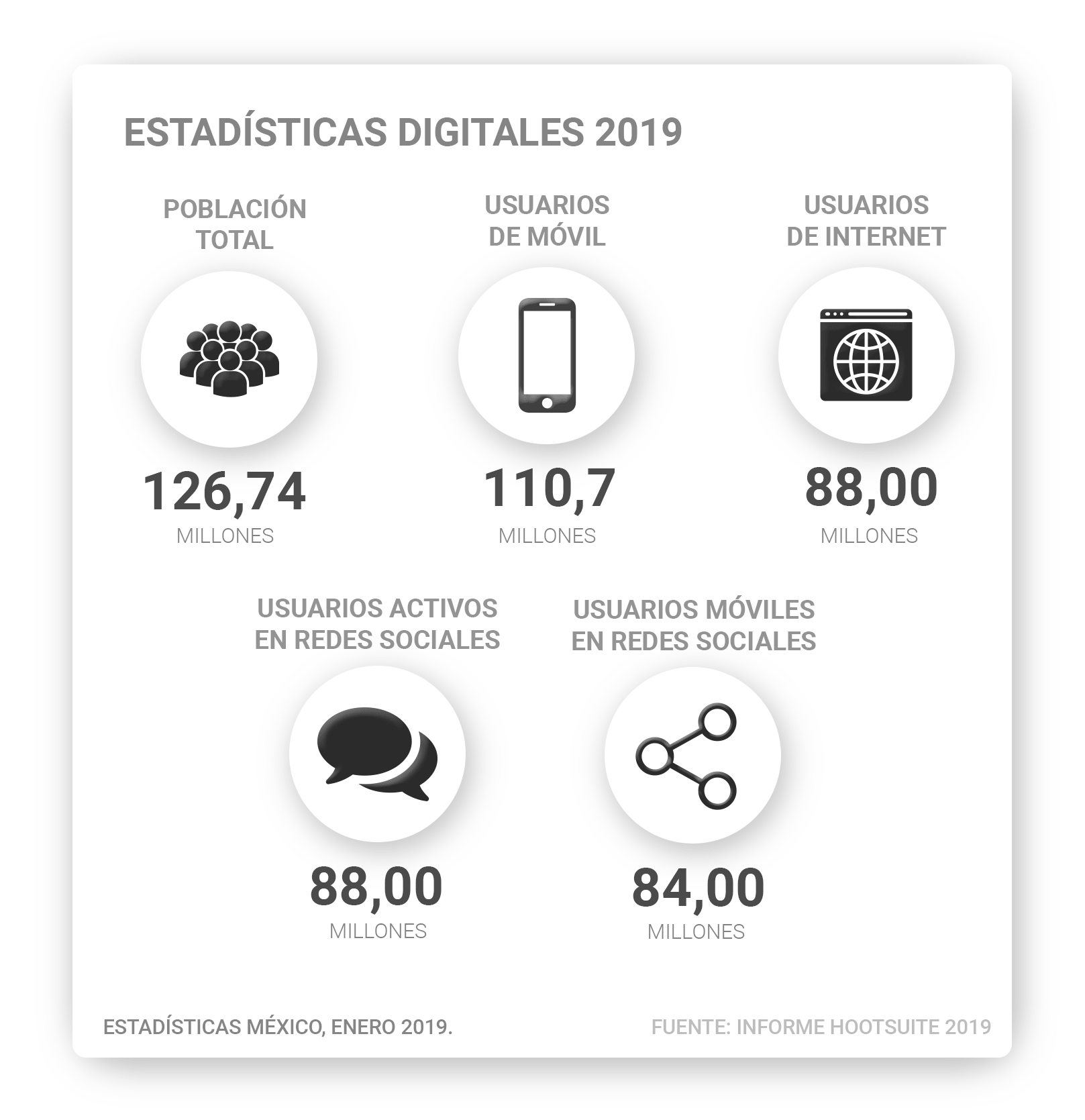 que-es-el-marketing-digital-min
