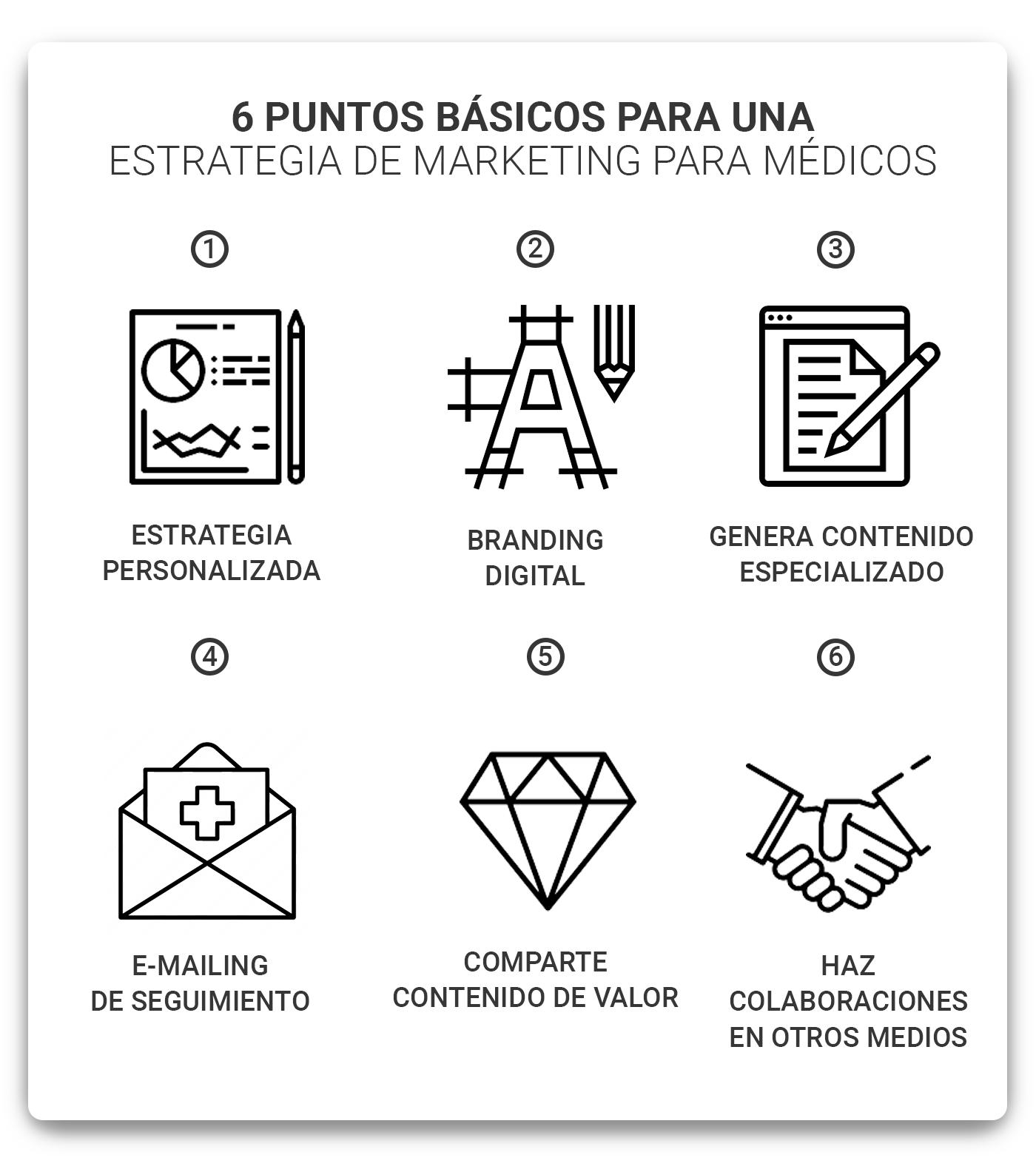 6-puntos-basicos-para-una-estrattegia-de-marketing-para-medicos