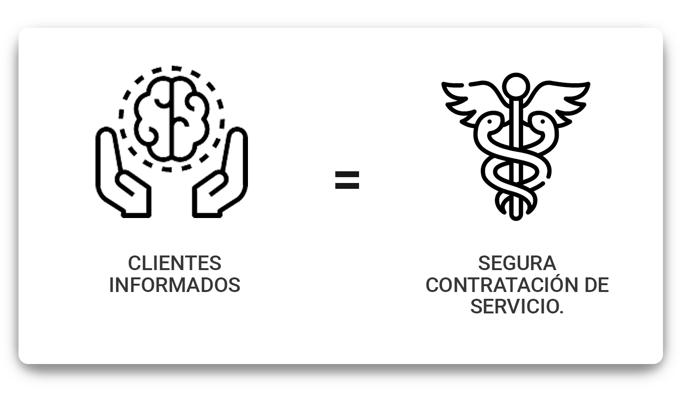 clientes-informados-segura-contratacion-de-servicio