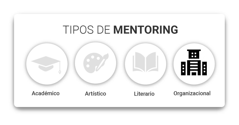 tipos-de-mentoring