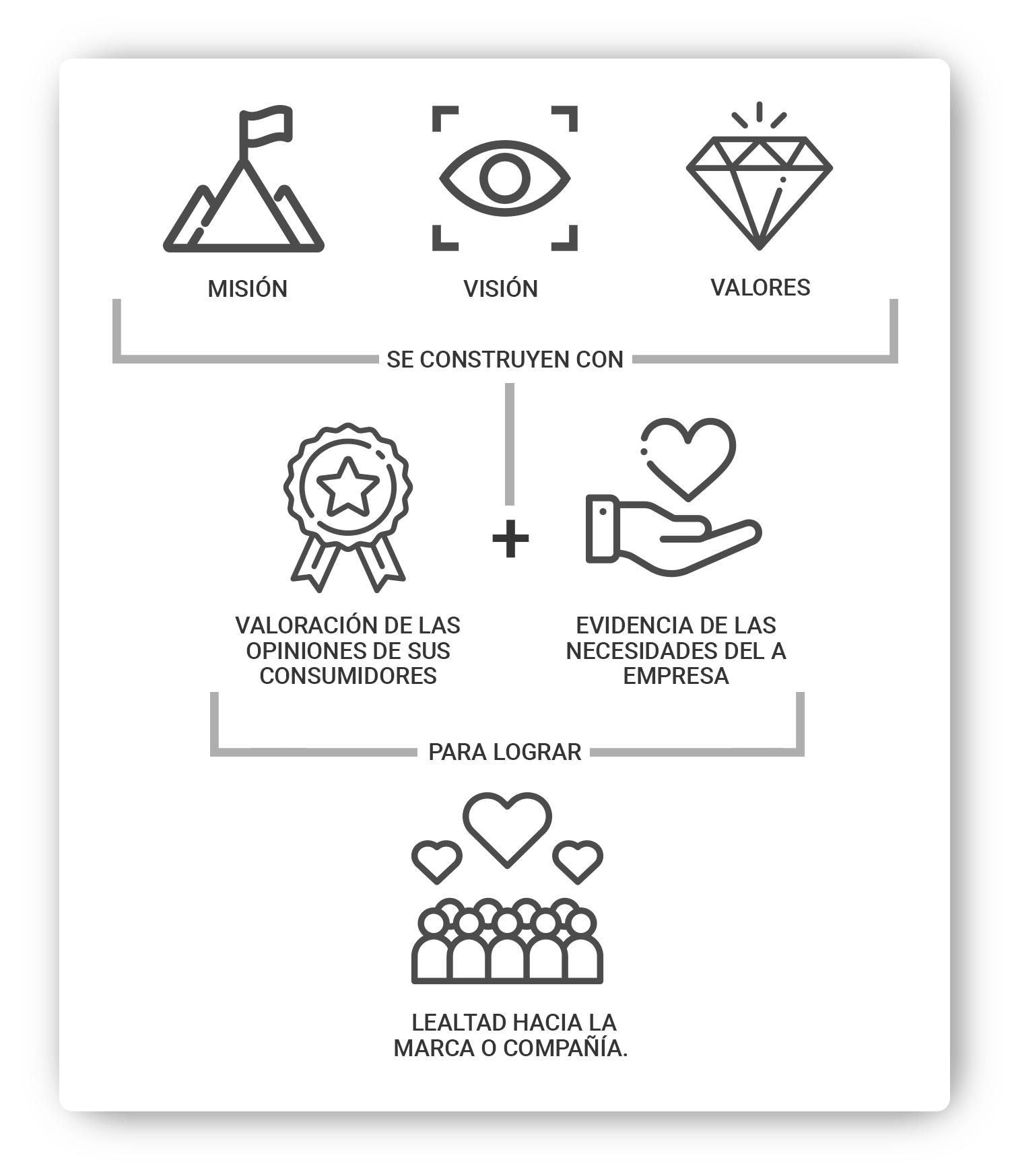 mision-vision-y-valores