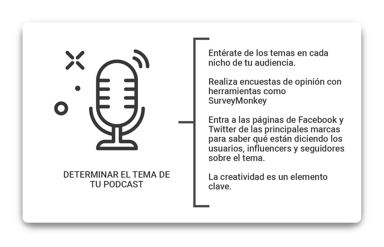 determinar-tema-de-podcast-min