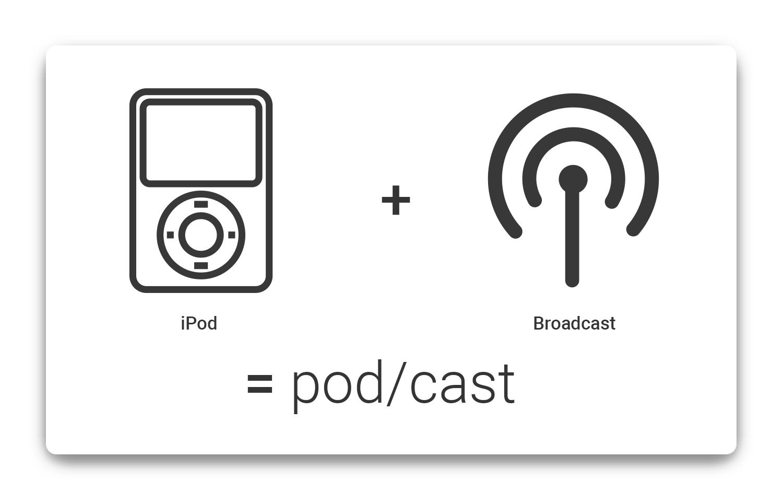 ipod-broadcast-podcast-min