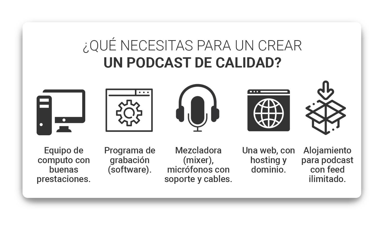 que-se-necesita-para-crear-un-podcast-min