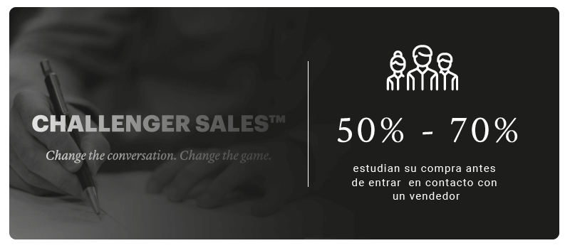conoce inbound_Challenger sales