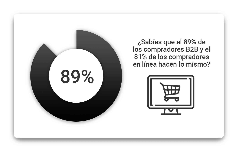 compradores-btl-min