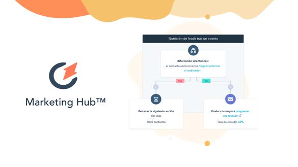 Marketing Hub