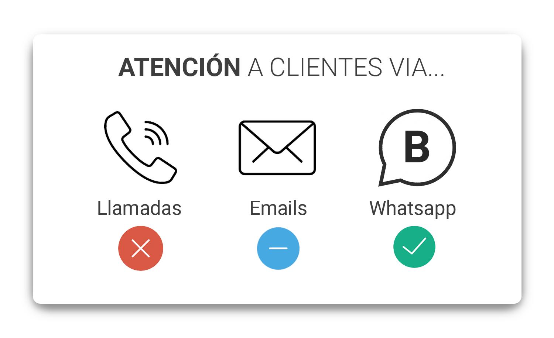 atencion-a-clientes-via-whatsapp-business