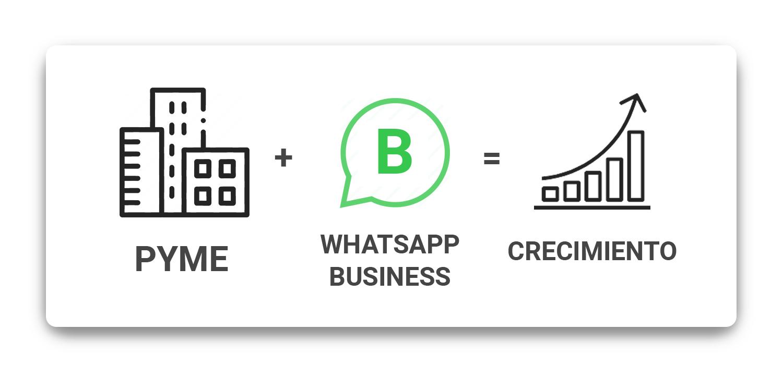 whatsapp-usuarios-nivel-mundial-mexico