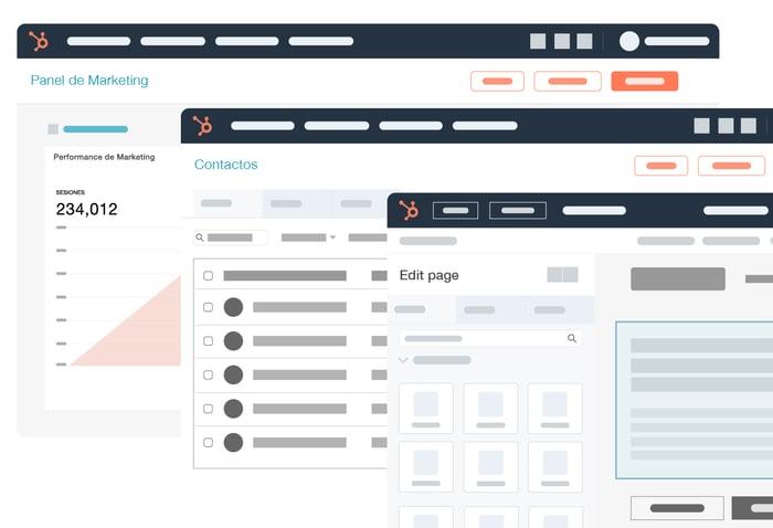 CMS Hub de HubSpot características y más