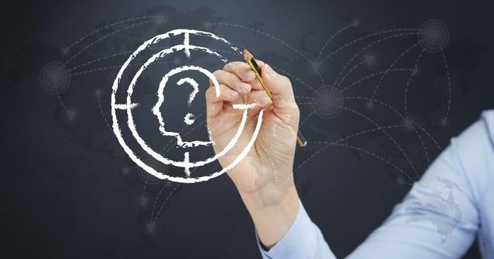 Estudio de mercado: Qué es, tipos y cómo hacerlo