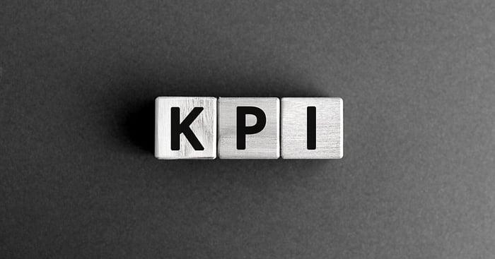 ¿Qué son los KPI?